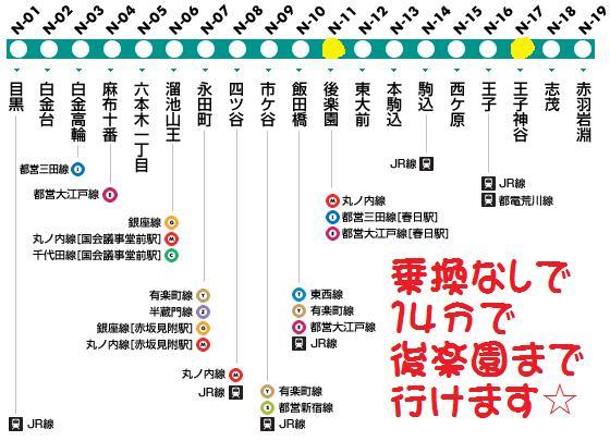 東京メトロ南北線 路線図~. nannbokusenn